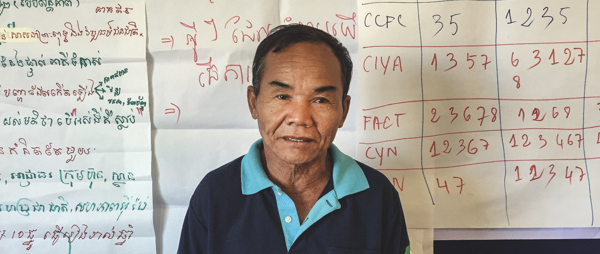 Fighting for your rights in Cambodia